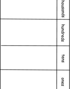 Eureka place value chart also teaching resources teachers pay rh teacherspayteachers