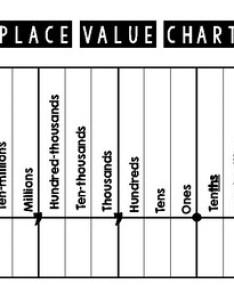 Place value chart printable also million teaching resources teachers rh teacherspayteachers