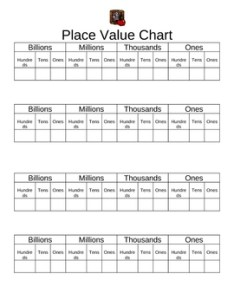 Place value chart billions to ones student fill in also printable teaching resources teachers pay rh teacherspayteachers