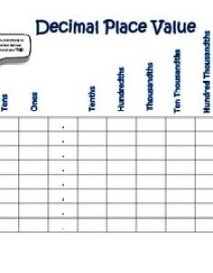 Place value chart decimal also by the zesty teacher tpt rh teacherspayteachers