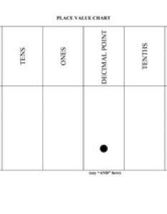Place value chart  digits also by jenelle therrien tpt rh teacherspayteachers