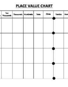 also place value chart millions to thousandths cc ready by melissa drewisis rh teacherspayteachers