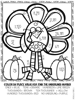 Place Value Color-By-Number Thanksgiving Themed by