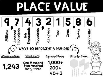 Place Value FREEBIE Melonheadz Clip Art in Color and Black