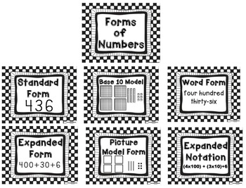 Place Value Houses & Forms of a Number Posters and Place