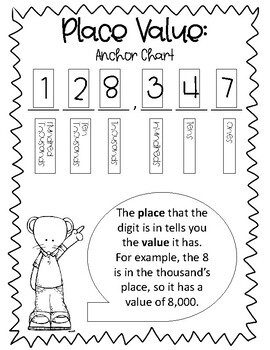 Place Value Interactive Notebook Pages by Teacher Meets