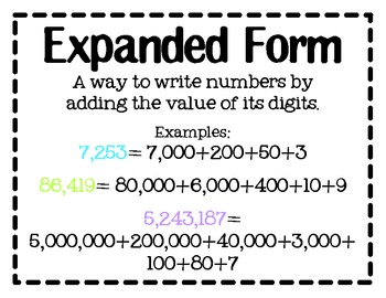 Place Value & Number Forms Posters (Standard, Explanded