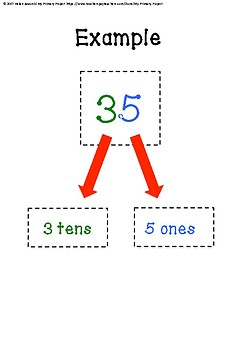 Place Value & Split Strategy Matching Activity by My