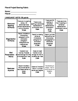 Planet Project Rubric For Language Arts Writing By