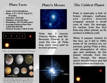 Planet Travel Brochure By Kim Teachers Pay Teachers