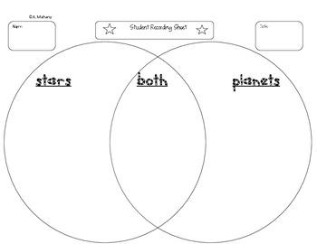 Planets v. Stars Venn Diagram by Anna Kate Mahany Gardner
