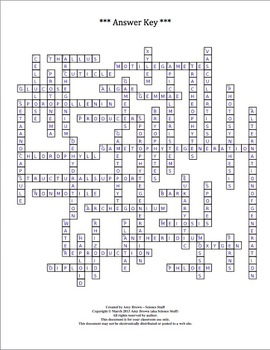 Plants: Intro to Plant Kingdom Crossword Puzzles Set of 2