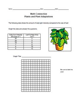 Plants and Plant Adaptations Power point and Related