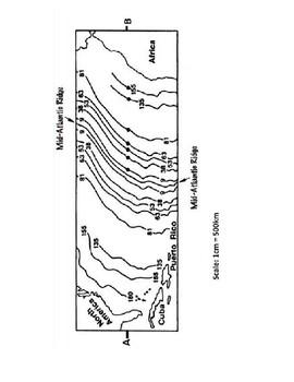 Sea Floor Spreading (Divergent Boundary) MS