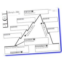 Plot Diagram Graphic Organizer Pdf Ph Scale Balnk 6 Stromoeko De Chart Arc Blank By Created For Learning Rh Teacherspayteachers Com Google Docs