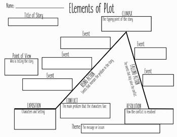 plot diagram graphic organizer pdf split ac wiring blank chart teaching resources teachers pay