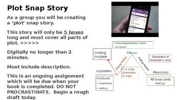 plot diagram activity athens and sparta venn activities teaching resources teachers pay