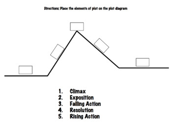 plot diagram answers software to draw data flow escape room game by mskcpotter teachers pay
