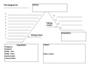 Plot DiagramGraphic Organizer by Franglais Kimmy | TpT