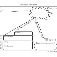 Plot Diagram Fill In 84 Virago Wiring Graphic Organizer Template By Lovin Lit Tpt