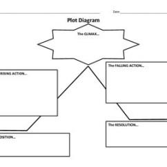 Plot Diagram Graphic Organizer Pdf 2002 Ford Focus Starter Teaching Resources Teachers Pay Organizers
