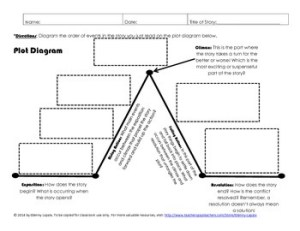 Plot Diagram & Story Elements Activity by The Curious