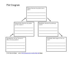 Plot Diagram with Lines and Prompts  writingreading