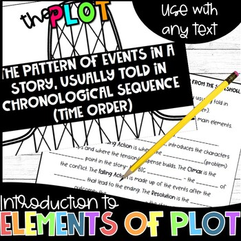 Plot Lesson Plan and Resources *Use with any Text by
