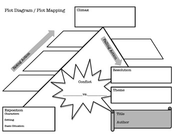 Plot Mapping / Plot Diagram Graphic Organizer by Jennifer