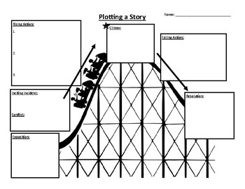 Plot Story Structure Roller-coaster Image Worksheet by