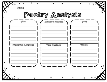 Poetry Analysis Graphic Organizers by Agnew's Academic