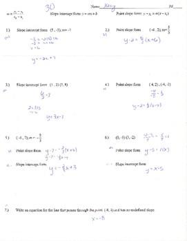 Point Slope Form Practice Worksheet Answers : point, slope, practice, worksheet, answers, Point, Slope, Intercept, Practice, Worksheet