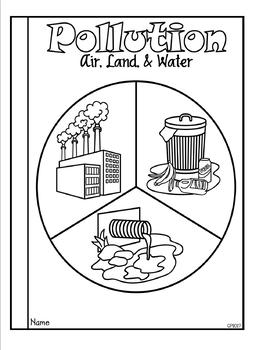 Pollution: Air, Land, and Water Tab Booklet by Classroom