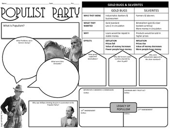 Populist Party Graphic Organizer by Captivating History