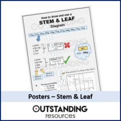 How Do You Draw A Stem And Leaf Diagram Bt Telephone Wiring Sockets Posters Diagrams Classroom Display By Outstanding Resources