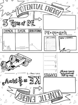 Potential and Kinetic Energy Sketch Notes by Creativity