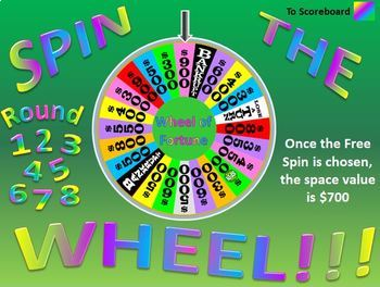 Amazing Wheel Of Fortune Powerpoint Template - rescue-world org
