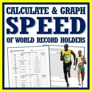Calculating Speed Worksheet Teaching Resources   Teachers Pay Teachers