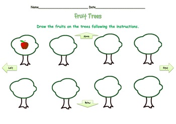 Prepositions Of Location Fruit Trees