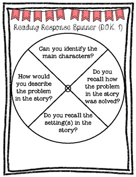 Primary Depth of Knowledge {DOK} Reading Response Question