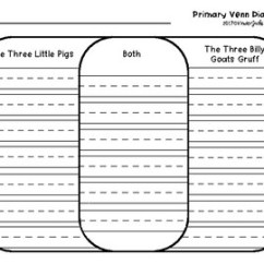 What Is A Venn Diagram In Writing Whelen 9m Light Bar Wire Primary With Lines By Kinderjacks Tpt
