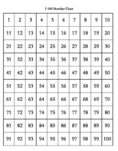 also printable number chart and graph paper by teaching miss  tpt rh teacherspayteachers