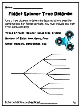Probability Tree Diagram Worksheets by Highs and Lows of a