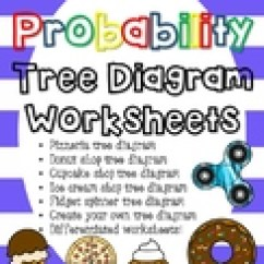 Math Outcomes Tree Diagram Worksheets 1981 Toyota Pickup Wiring Diagrams Highs And Lows Of A Teacher Teaching Resources | Teachers Pay