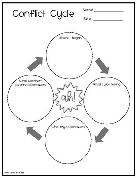 Problem Solving Conflict Cycle Worksheet by Amanda at