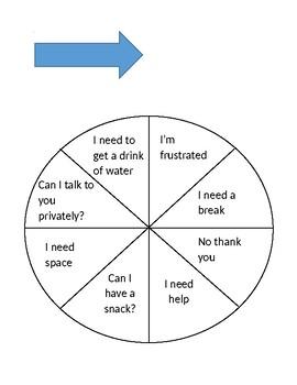 ️ Problem solving wheel. Problem solving wheel black and