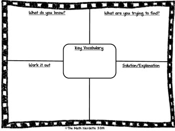 Problem solving template. Templates and Worksheets from