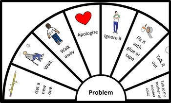 Problem Solving Wheel-- Multiple Solutions by
