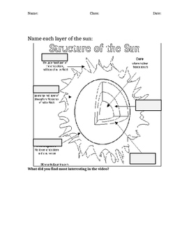 Processing Questions Worksheet for How the Universe Works