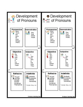 Pronoun Development Chart by Adventures in Speech